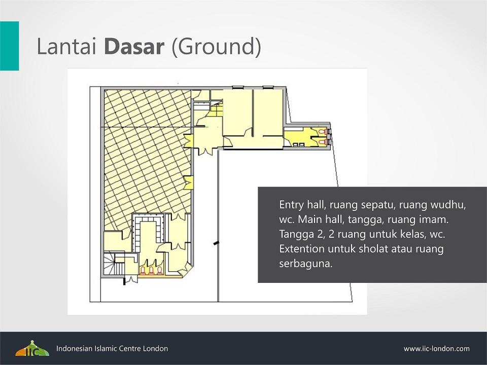 Lantai Dasar (Ground)